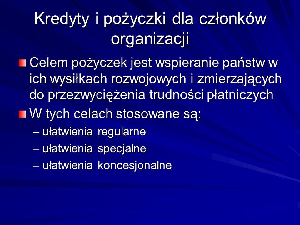Kredyty i pożyczki dla członków organizacji