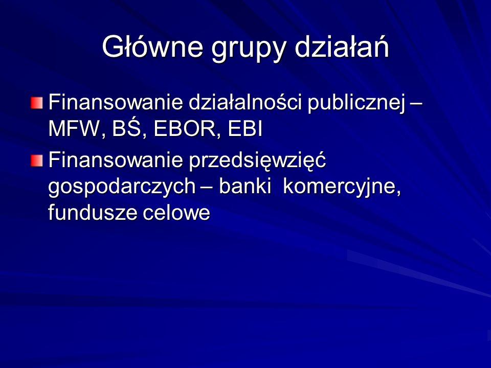 Główne grupy działań Finansowanie działalności publicznej – MFW, BŚ, EBOR, EBI.