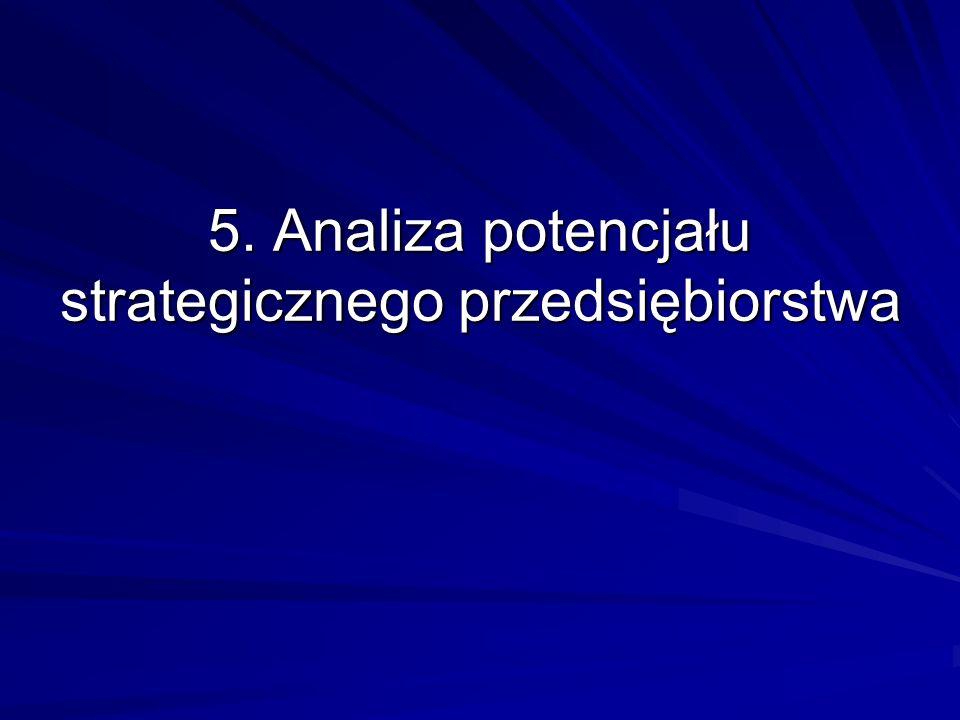 5. Analiza potencjału strategicznego przedsiębiorstwa