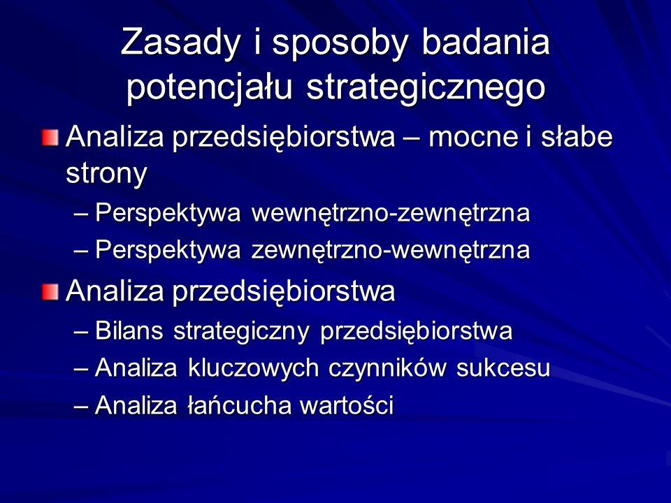 Zasady i sposoby badania potencjału strategicznego