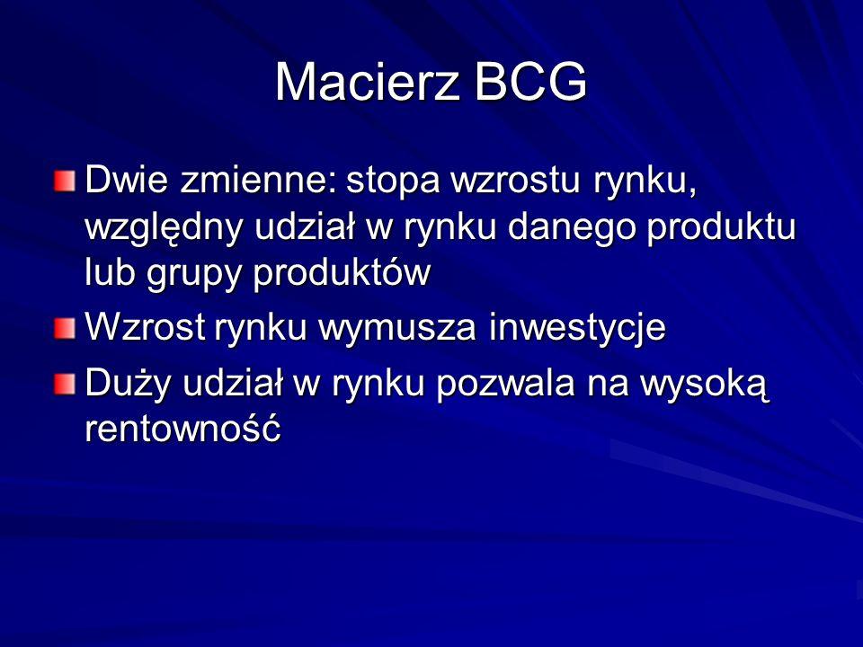 Macierz BCG Dwie zmienne: stopa wzrostu rynku, względny udział w rynku danego produktu lub grupy produktów.