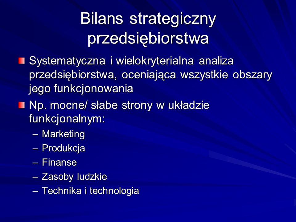Bilans strategiczny przedsiębiorstwa