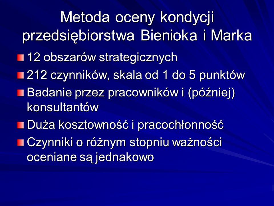 Metoda oceny kondycji przedsiębiorstwa Bienioka i Marka