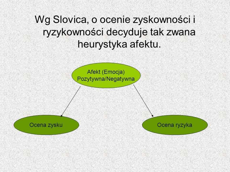 Wg Slovica, o ocenie zyskowności i ryzykowności decyduje tak zwana heurystyka afektu.
