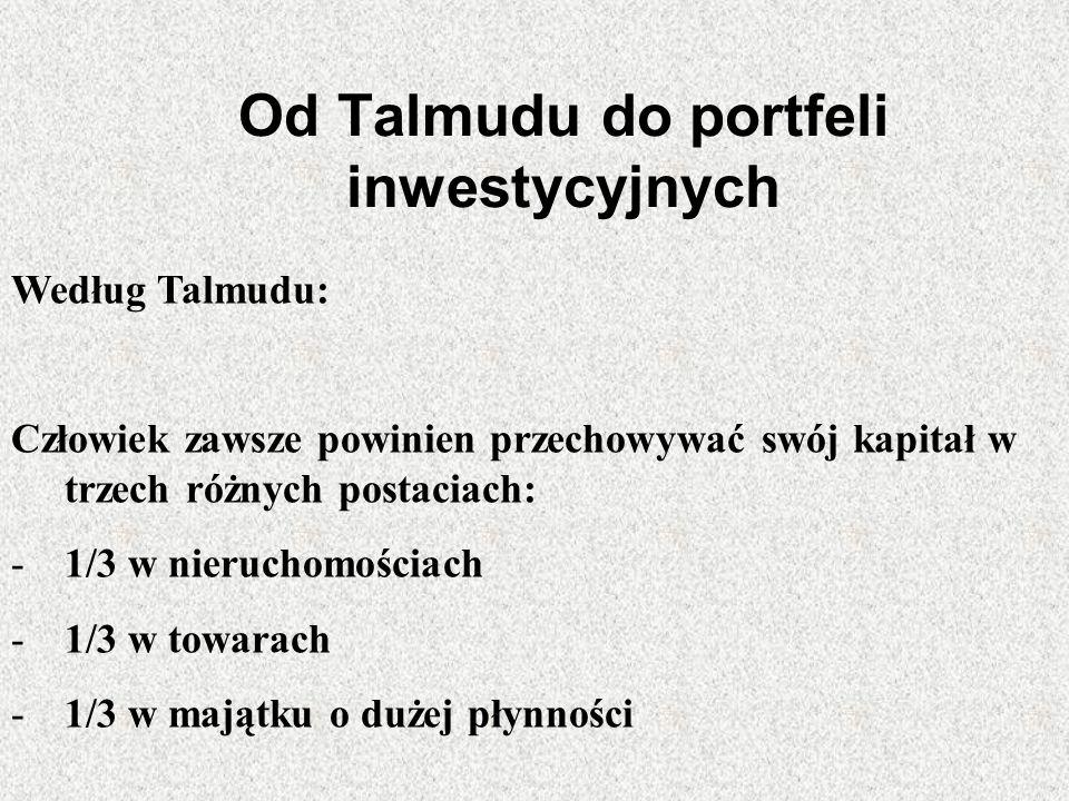 Od Talmudu do portfeli inwestycyjnych