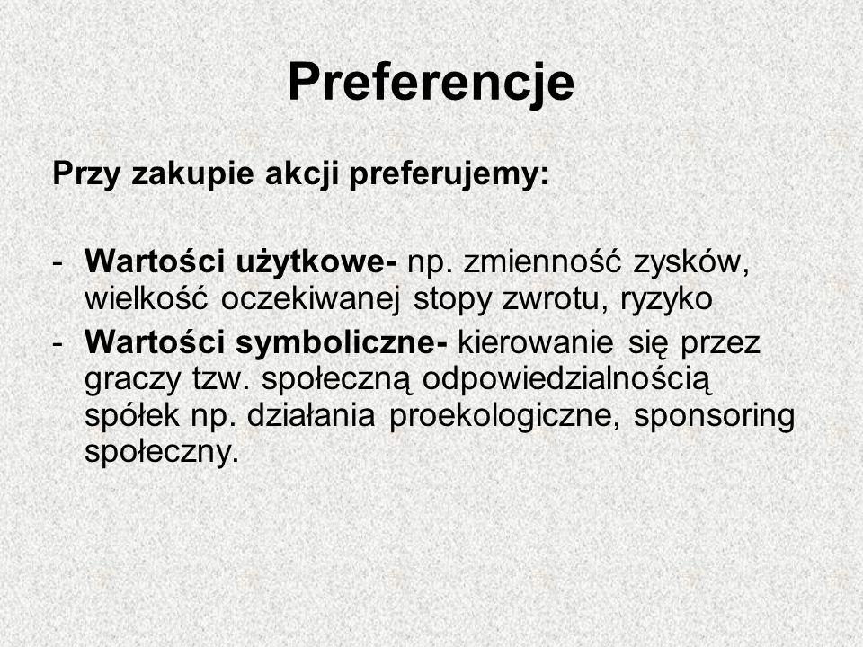 Preferencje Przy zakupie akcji preferujemy: