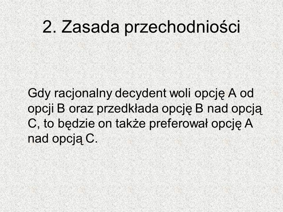 2. Zasada przechodniości