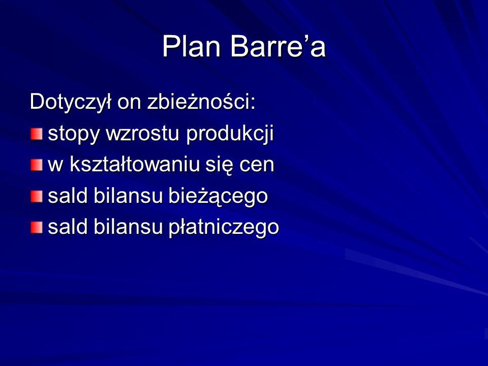 Plan Barre'a Dotyczył on zbieżności: stopy wzrostu produkcji