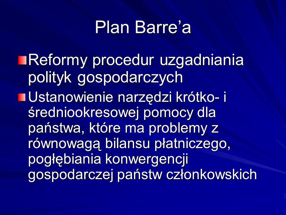 Plan Barre'a Reformy procedur uzgadniania polityk gospodarczych