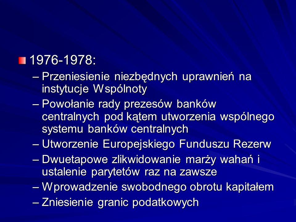 1976-1978: Przeniesienie niezbędnych uprawnień na instytucje Wspólnoty