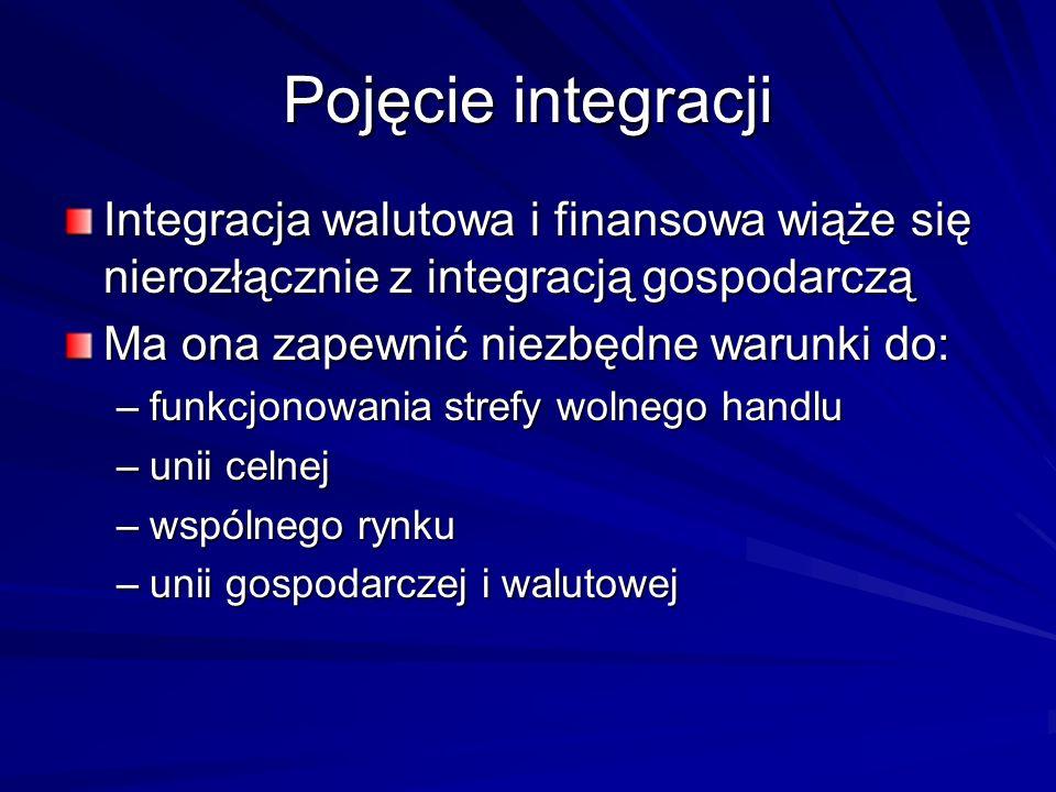 Pojęcie integracji Integracja walutowa i finansowa wiąże się nierozłącznie z integracją gospodarczą.