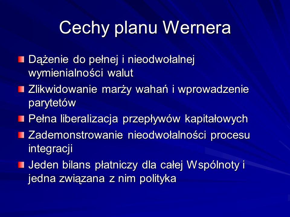 Cechy planu Wernera Dążenie do pełnej i nieodwołalnej wymienialności walut. Zlikwidowanie marży wahań i wprowadzenie parytetów.