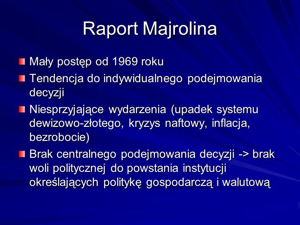 Raport Majrolina Mały postęp od 1969 roku