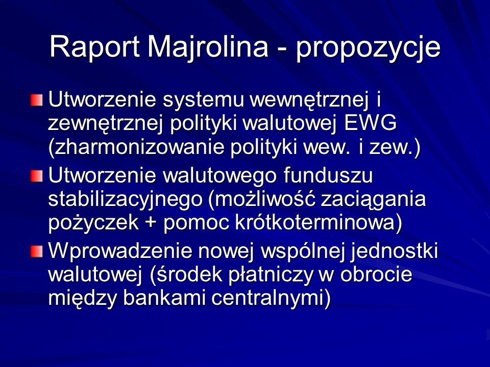 Raport Majrolina - propozycje