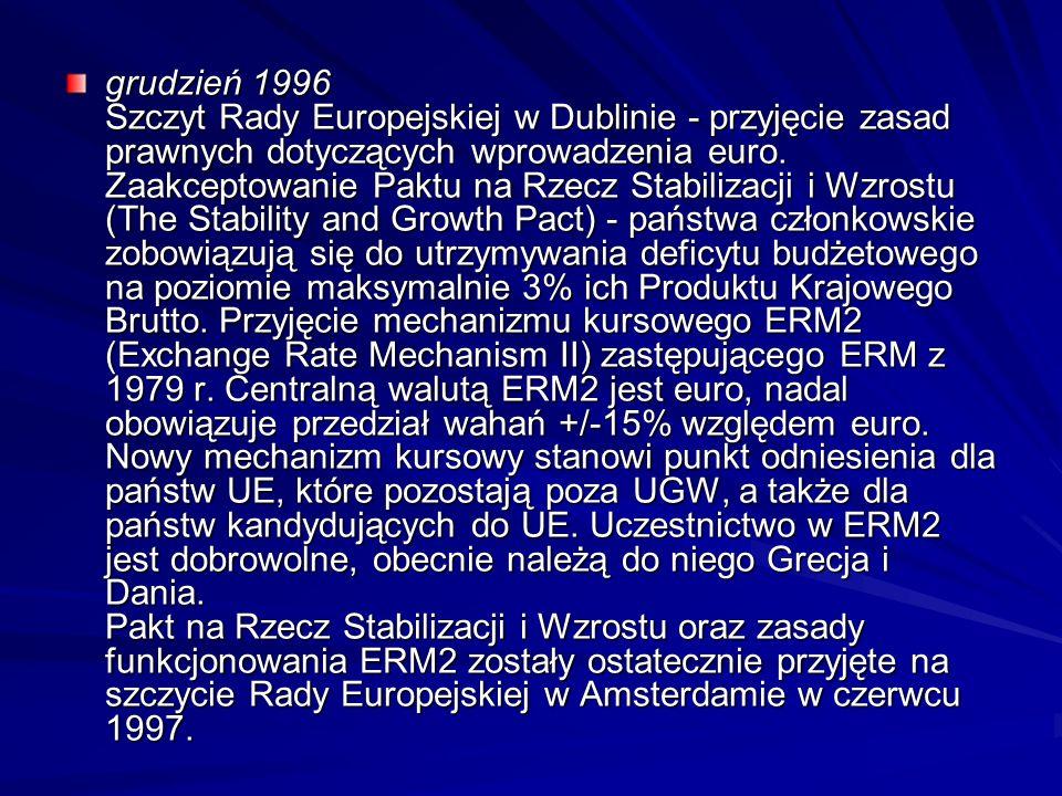 grudzień 1996 Szczyt Rady Europejskiej w Dublinie - przyjęcie zasad prawnych dotyczących wprowadzenia euro.