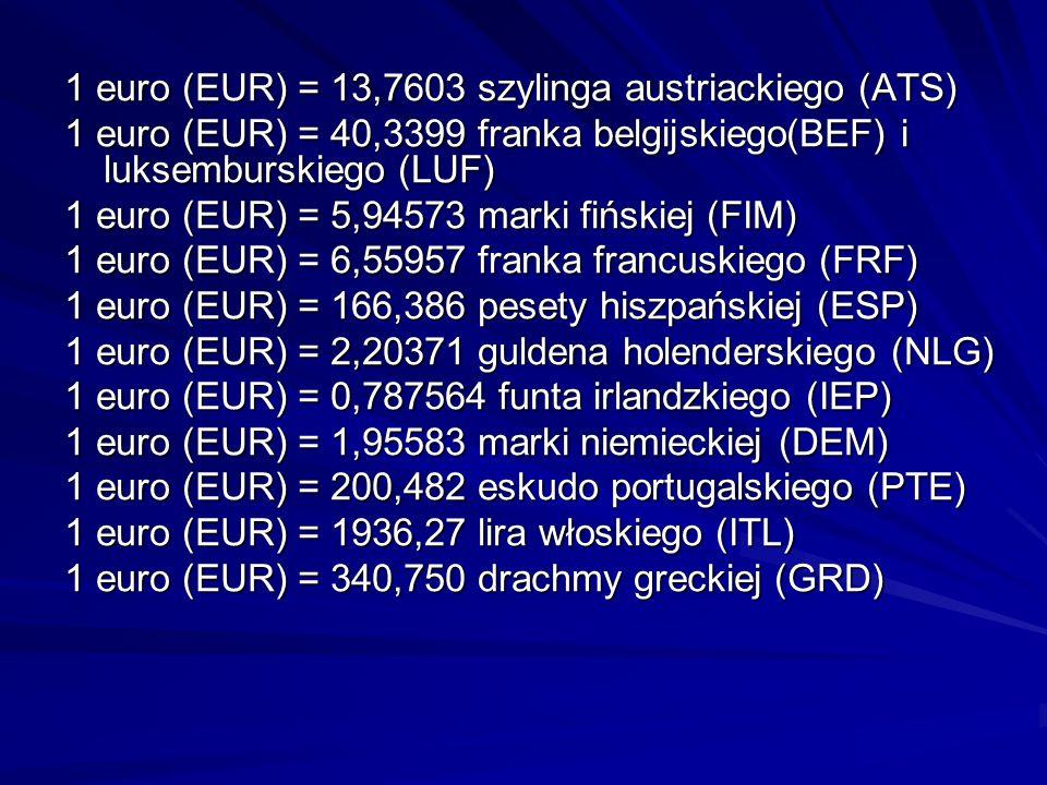1 euro (EUR) = 13,7603 szylinga austriackiego (ATS)