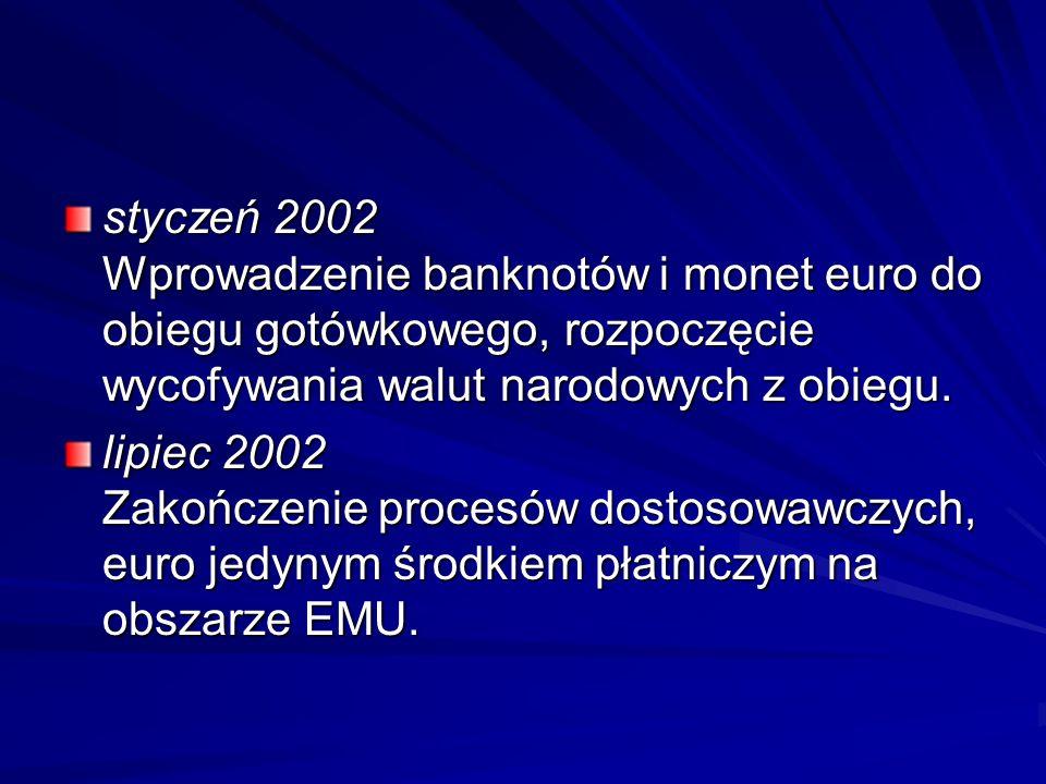 styczeń 2002 Wprowadzenie banknotów i monet euro do obiegu gotówkowego, rozpoczęcie wycofywania walut narodowych z obiegu.