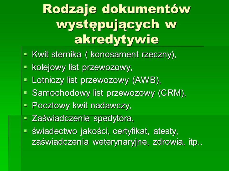 Rodzaje dokumentów występujących w akredytywie