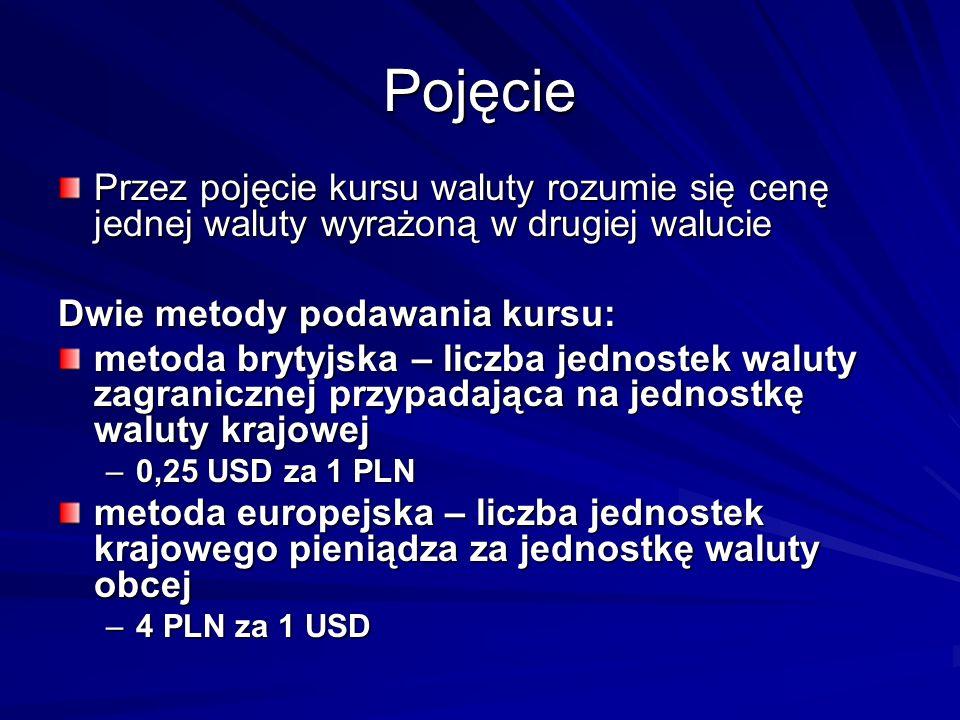 Pojęcie Przez pojęcie kursu waluty rozumie się cenę jednej waluty wyrażoną w drugiej walucie. Dwie metody podawania kursu: