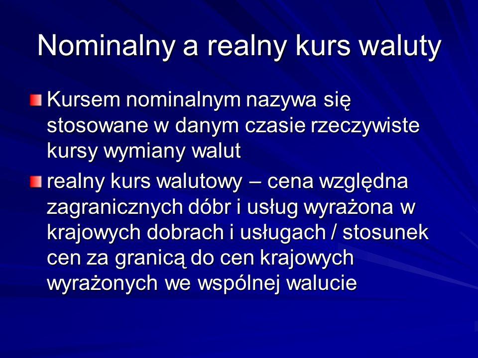 Nominalny a realny kurs waluty