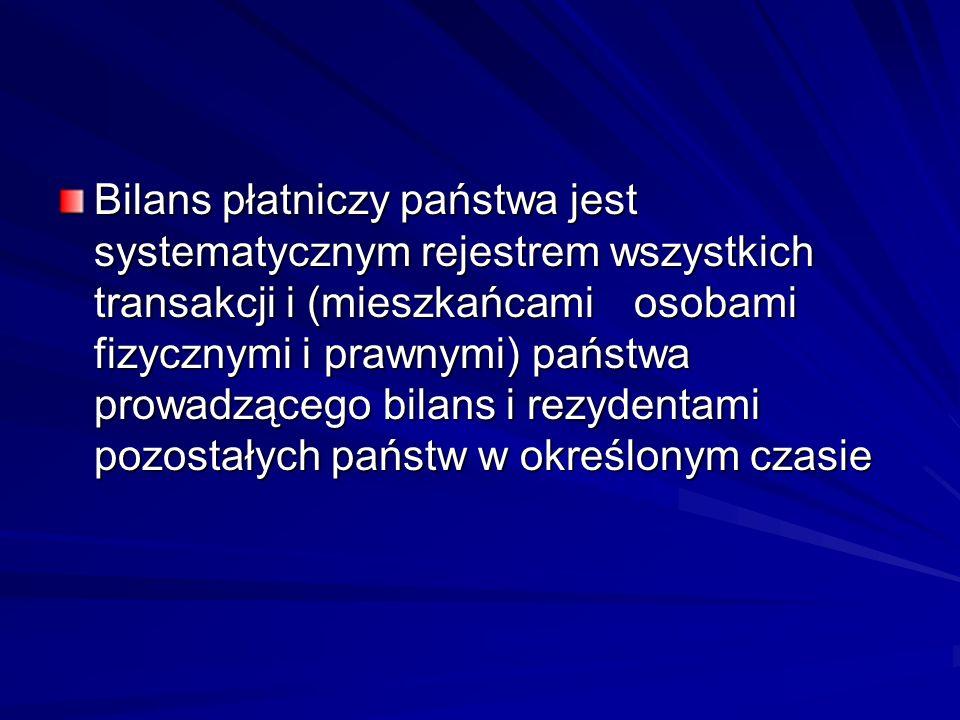 Bilans płatniczy państwa jest systematycznym rejestrem wszystkich transakcji i (mieszkańcami osobami fizycznymi i prawnymi) państwa prowadzącego bilans i rezydentami pozostałych państw w określonym czasie