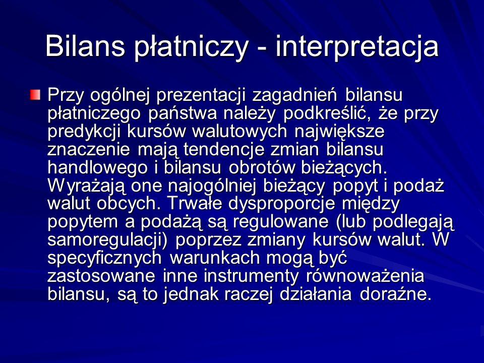 Bilans płatniczy - interpretacja