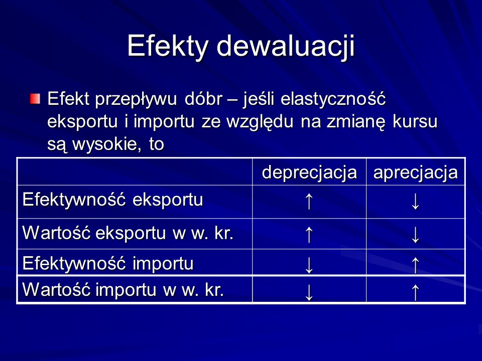 Efekty dewaluacji Efekt przepływu dóbr – jeśli elastyczność eksportu i importu ze względu na zmianę kursu są wysokie, to.