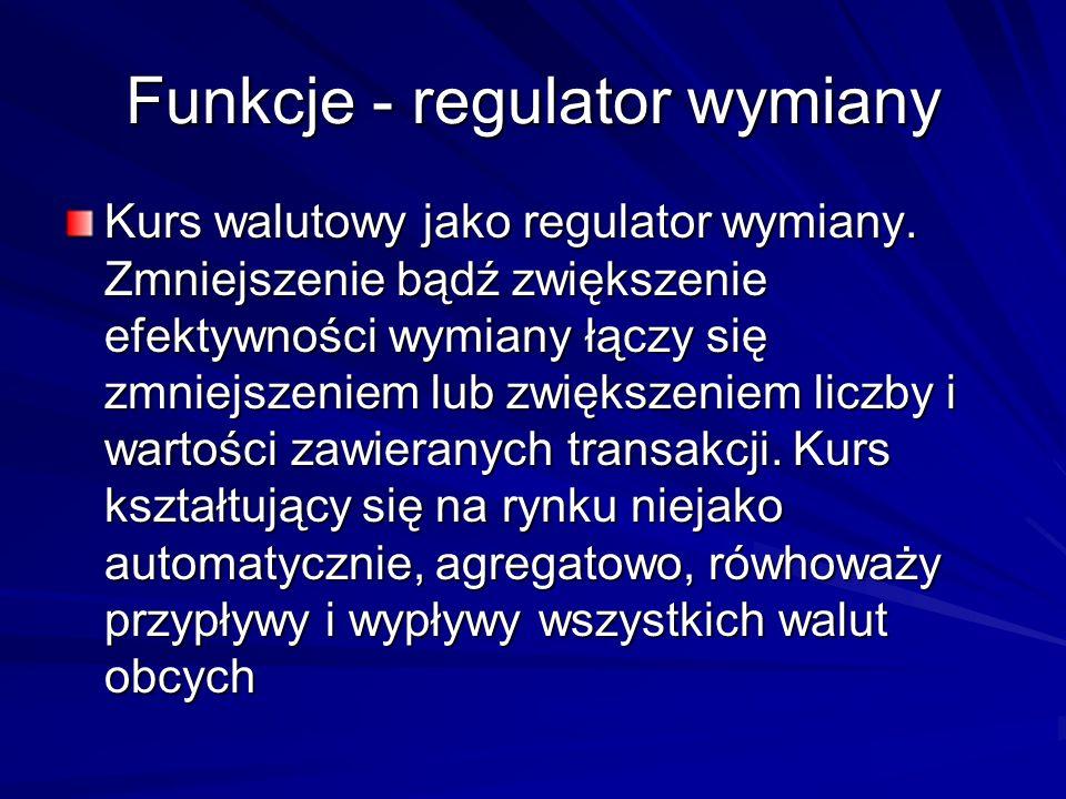 Funkcje - regulator wymiany