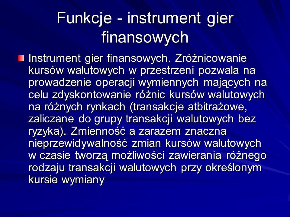 Funkcje - instrument gier finansowych