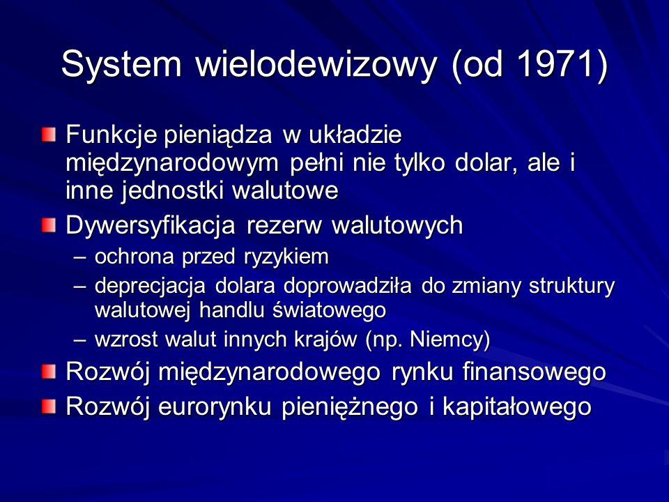 System wielodewizowy (od 1971)