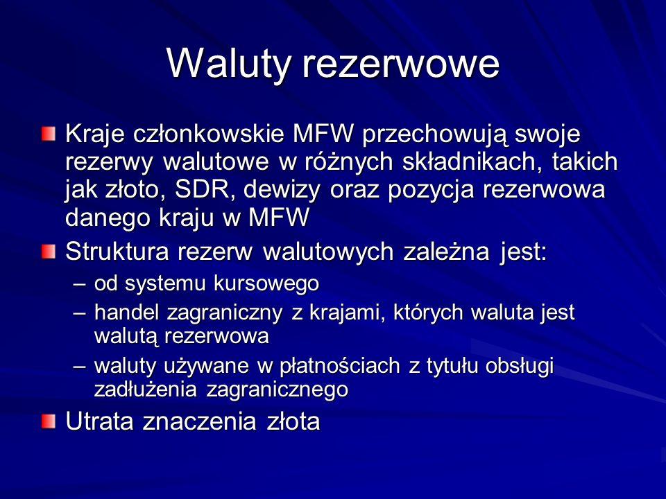 Waluty rezerwowe