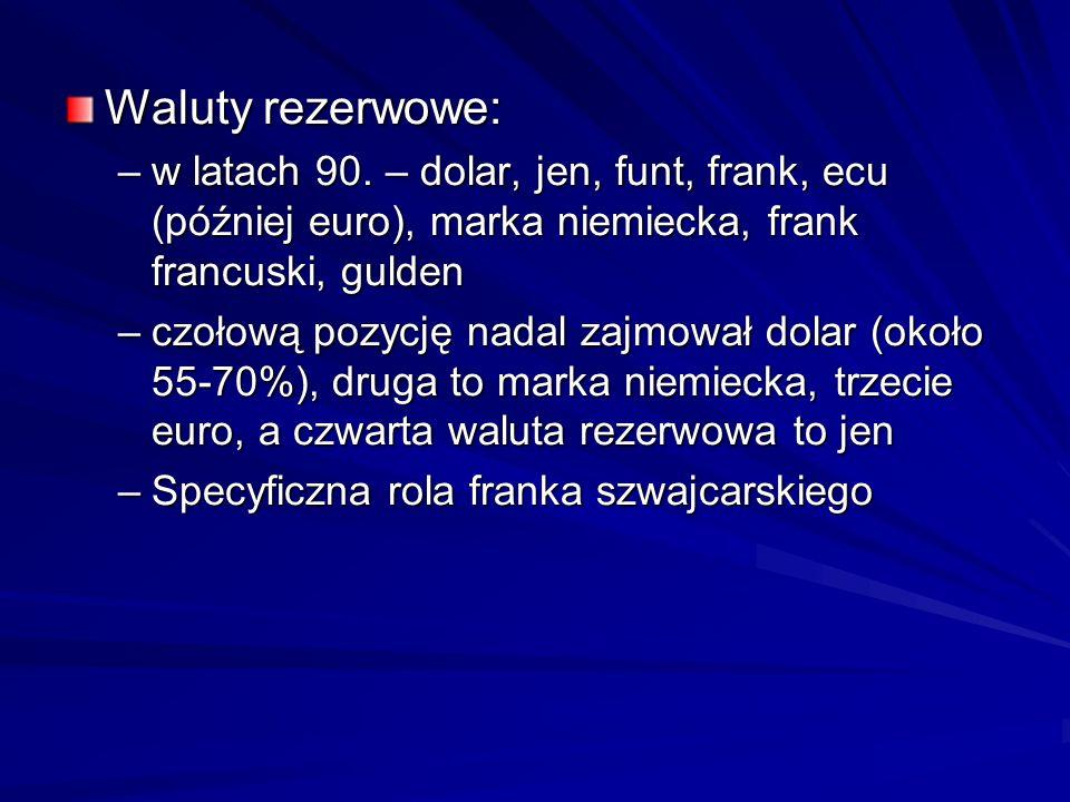 Waluty rezerwowe: w latach 90. – dolar, jen, funt, frank, ecu (później euro), marka niemiecka, frank francuski, gulden.