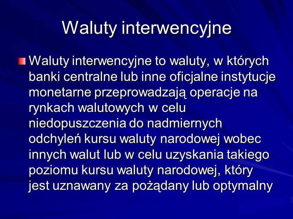 Waluty interwencyjne