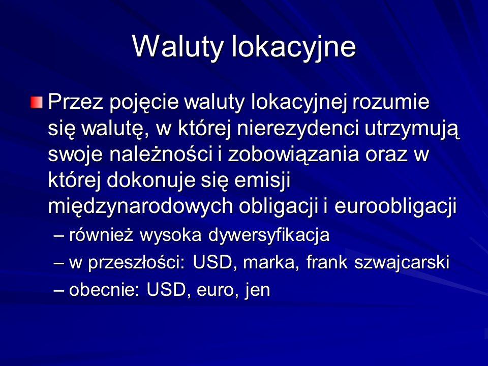 Waluty lokacyjne