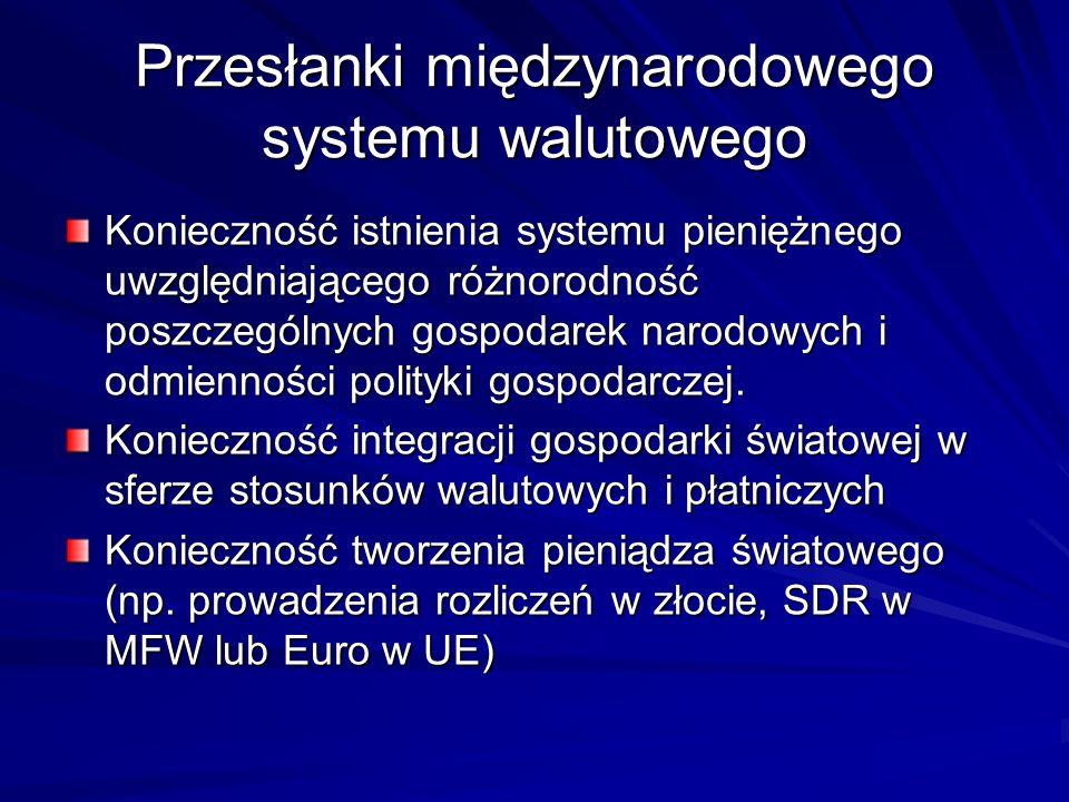 Przesłanki międzynarodowego systemu walutowego