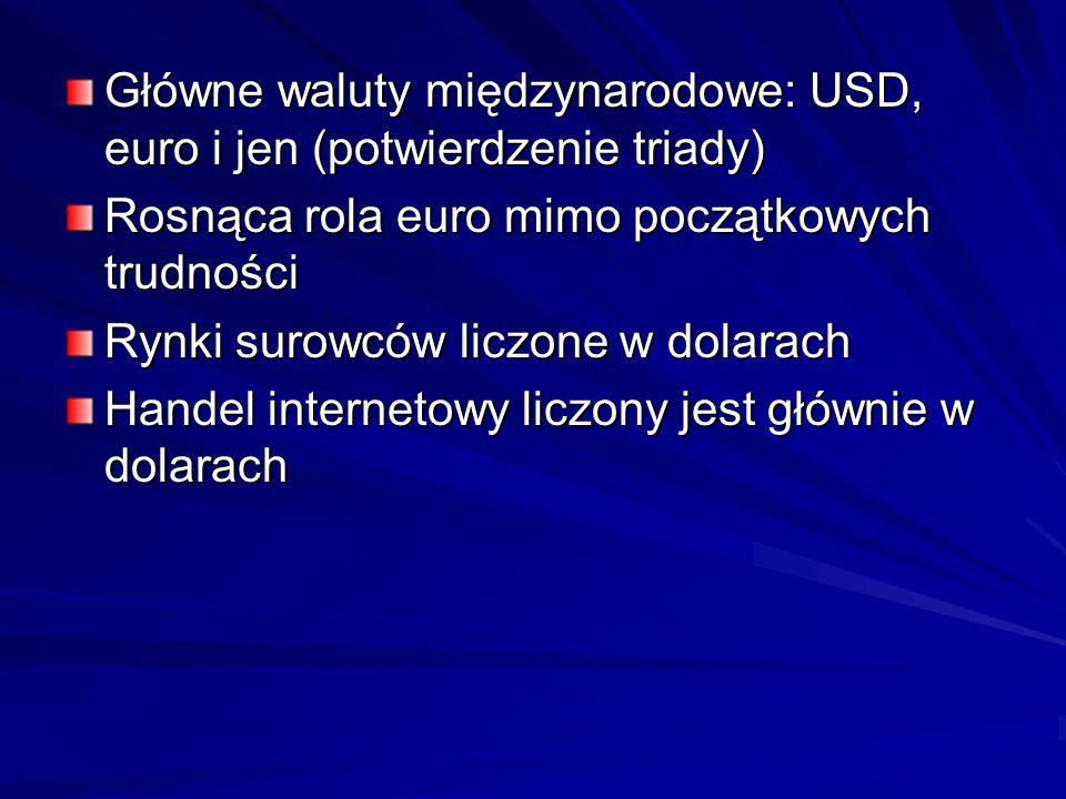Główne waluty międzynarodowe: USD, euro i jen (potwierdzenie triady)