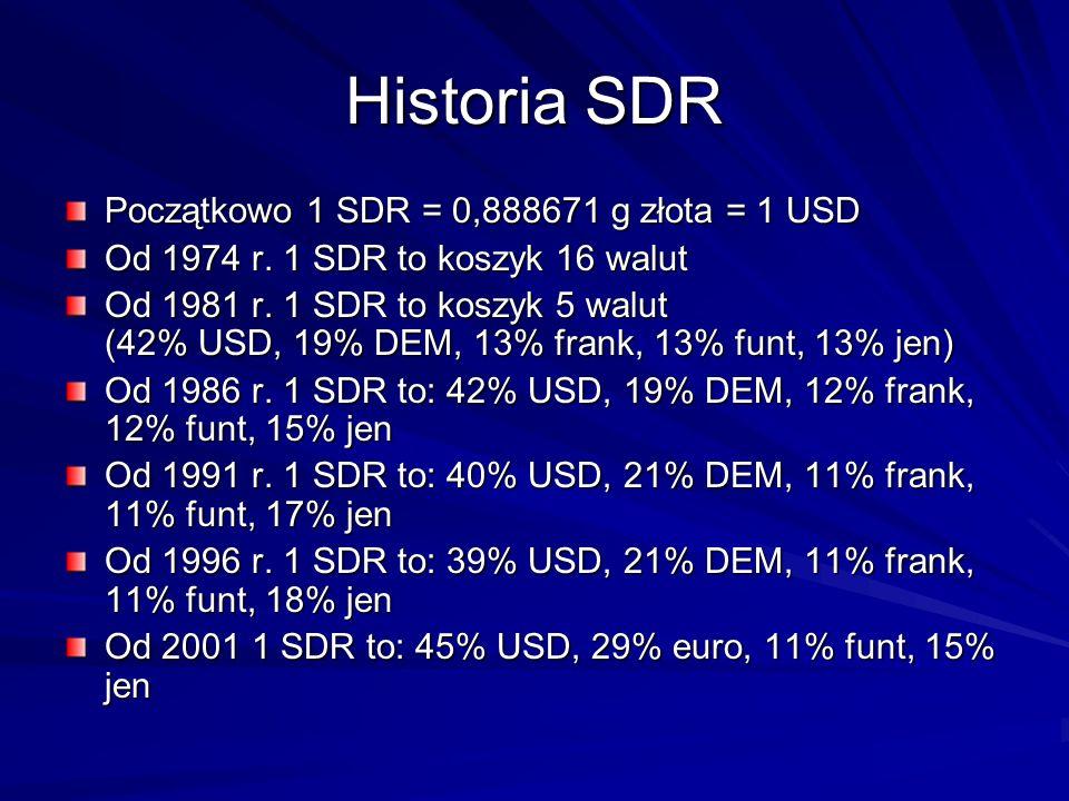 Historia SDR Początkowo 1 SDR = 0,888671 g złota = 1 USD