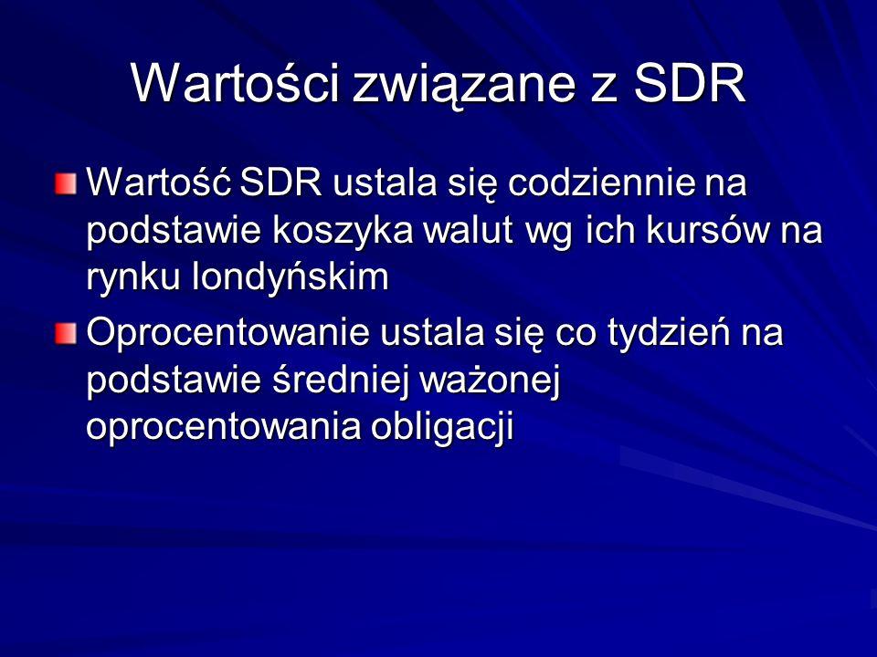 Wartości związane z SDR