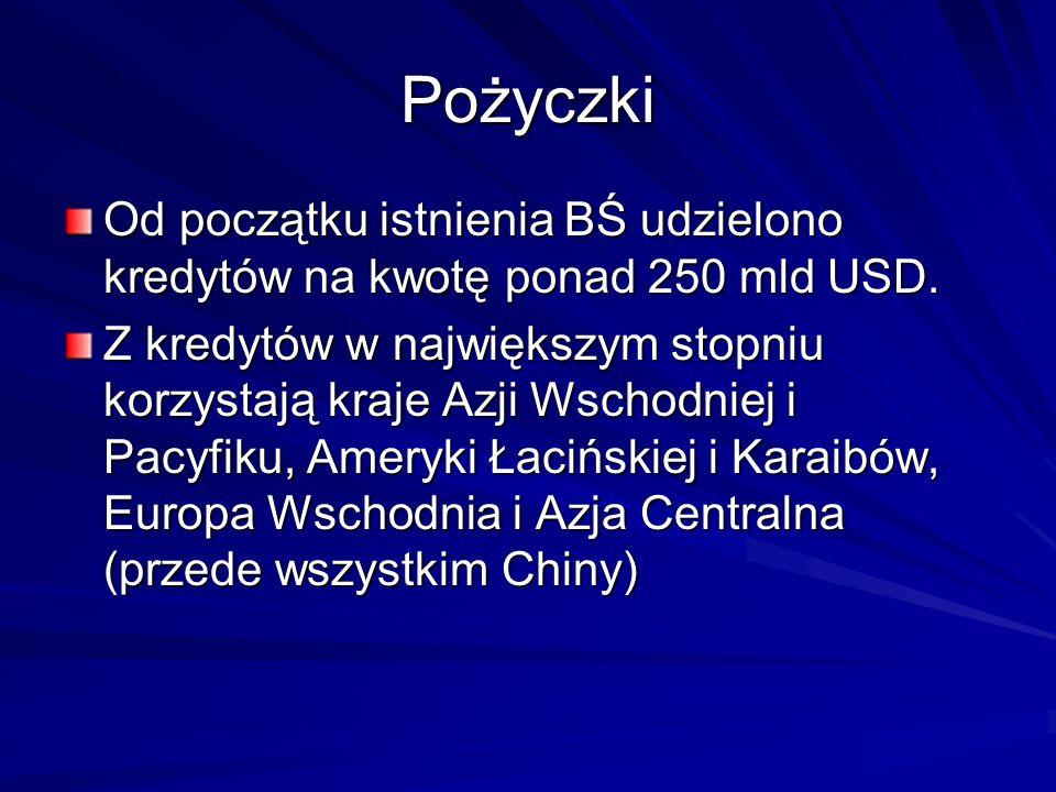 Pożyczki Od początku istnienia BŚ udzielono kredytów na kwotę ponad 250 mld USD.