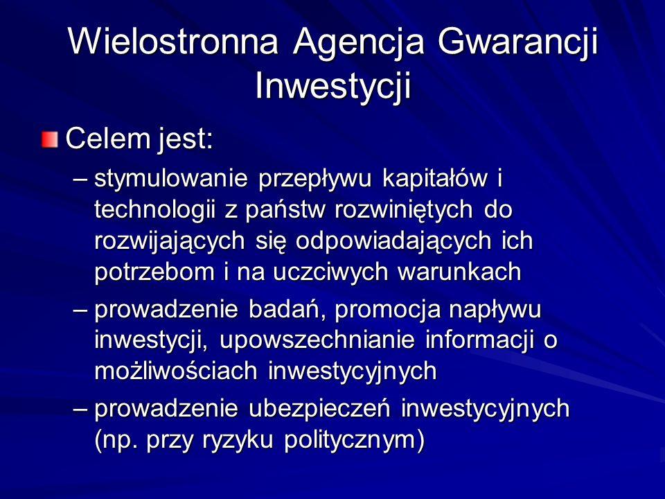 Wielostronna Agencja Gwarancji Inwestycji