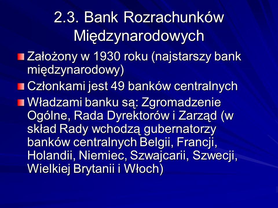 2.3. Bank Rozrachunków Międzynarodowych