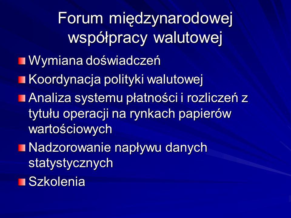 Forum międzynarodowej współpracy walutowej