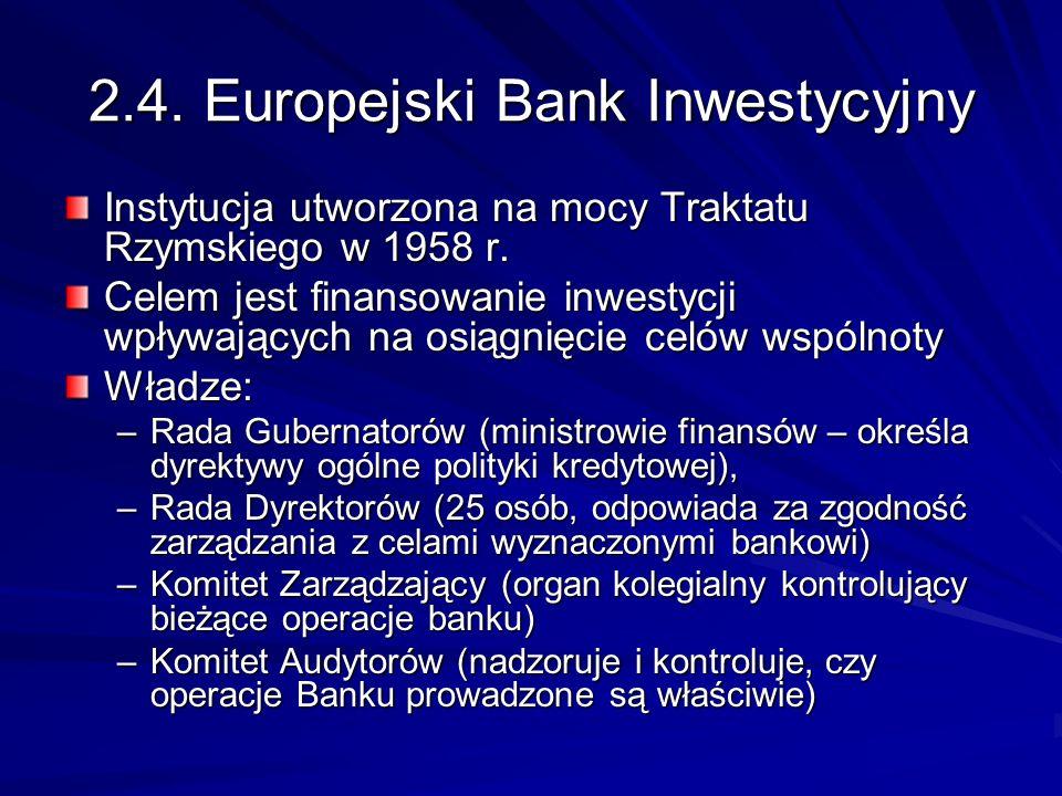 2.4. Europejski Bank Inwestycyjny