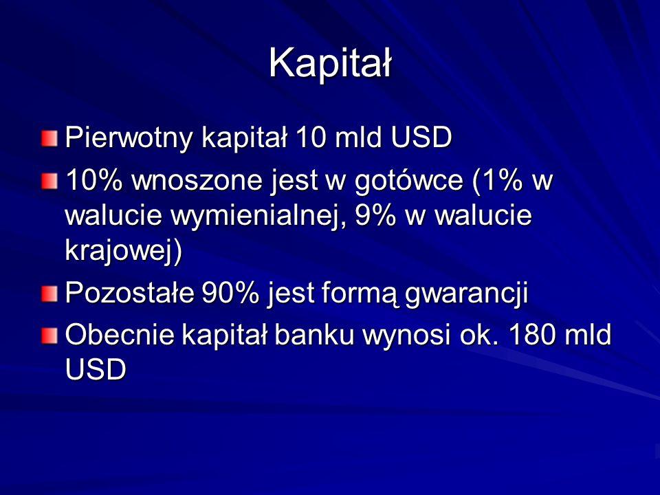 Kapitał Pierwotny kapitał 10 mld USD