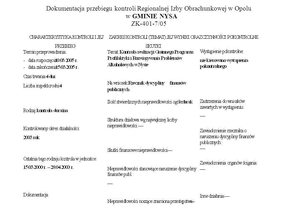 Dokumentacja przebiegu kontroli Regionalnej Izby Obrachunkowej w Opolu w GMINIE NYSA ZK-401-7/05