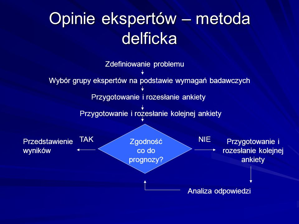 Opinie ekspertów – metoda delficka