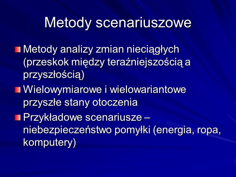 Metody scenariuszowe Metody analizy zmian nieciągłych (przeskok między teraźniejszością a przyszłością)
