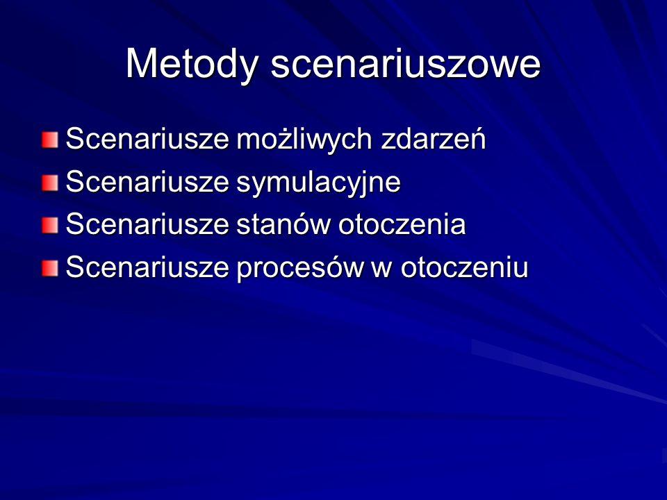 Metody scenariuszowe Scenariusze możliwych zdarzeń
