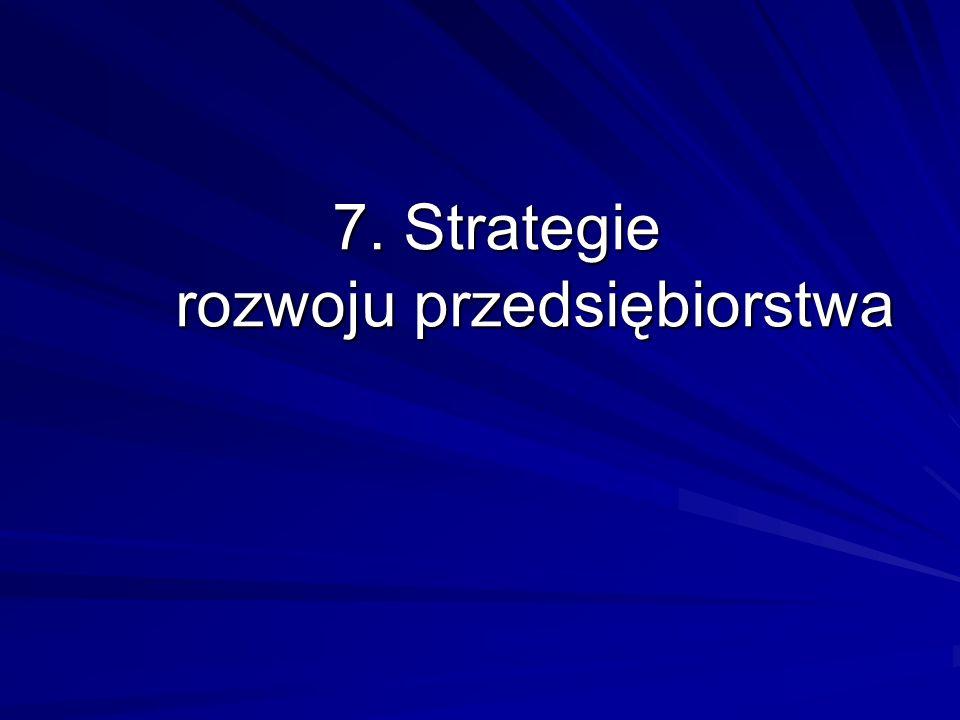 7. Strategie rozwoju przedsiębiorstwa