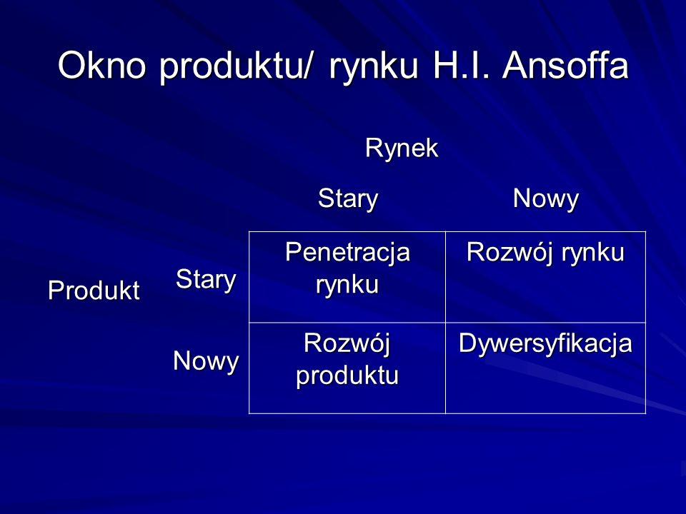 Okno produktu/ rynku H.I. Ansoffa